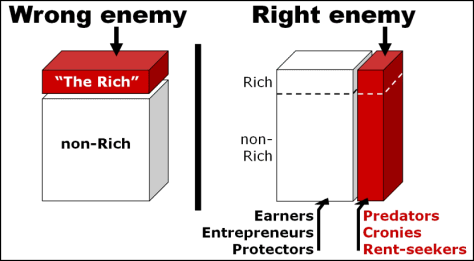 right-enemy-wrong-enemy