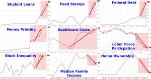 Obama-Economy-Zero-Hedge-300x158